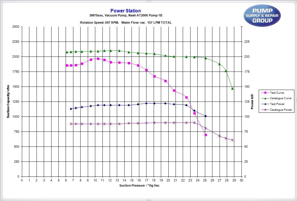 p1b_curve